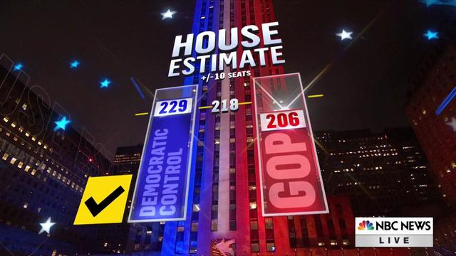 Democratas ganham controle da Câmara após conturbada eleição